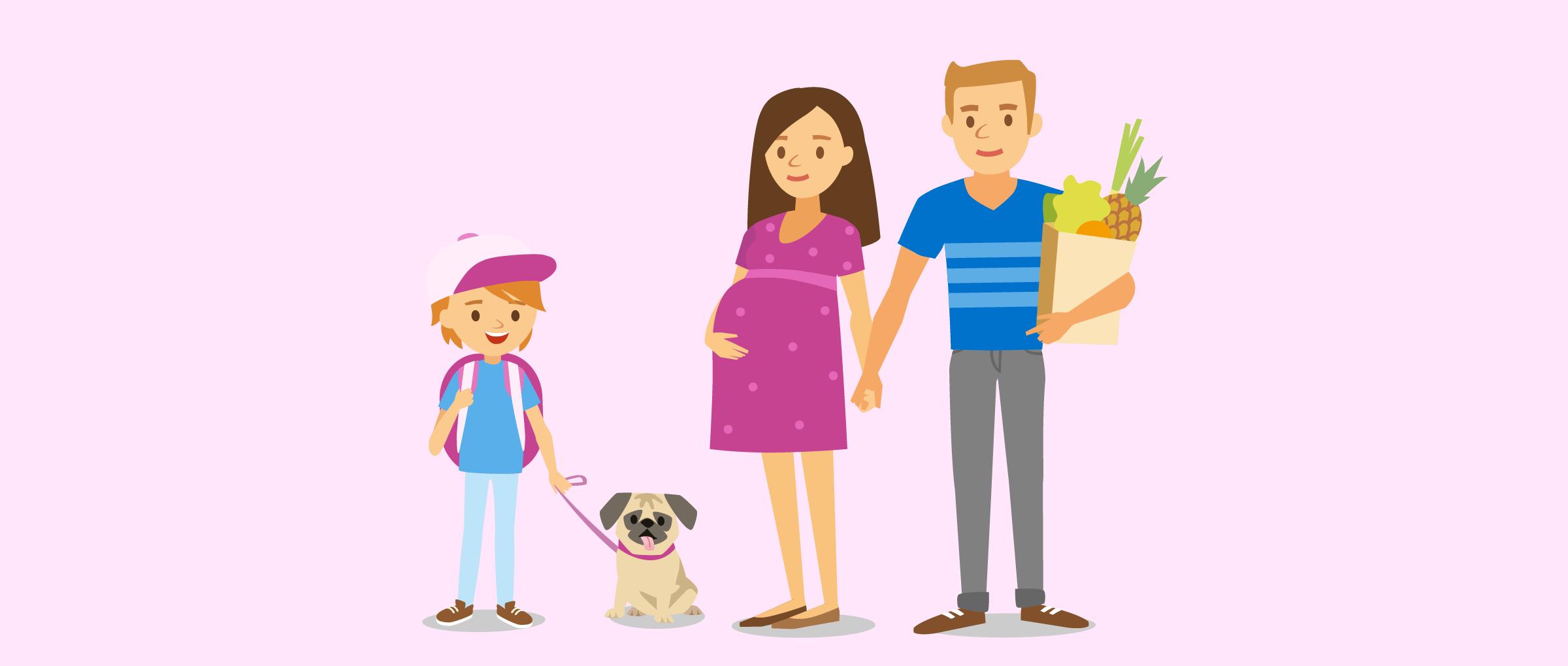 Análisis del entorno familiar de la gestante