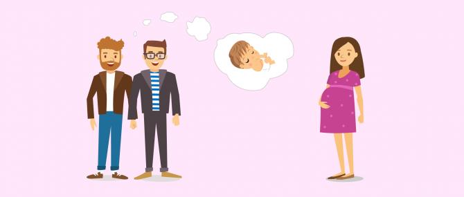 ¿Cómo funciona la gestación subrogada para parejas gays?