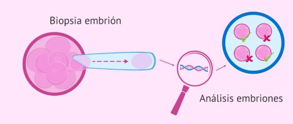 Detectar alteraciones genéticas