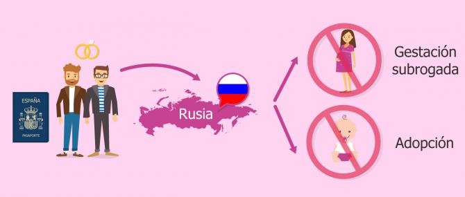 Modelos de familia GS en Rusia