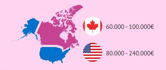 EEUU y Canadá