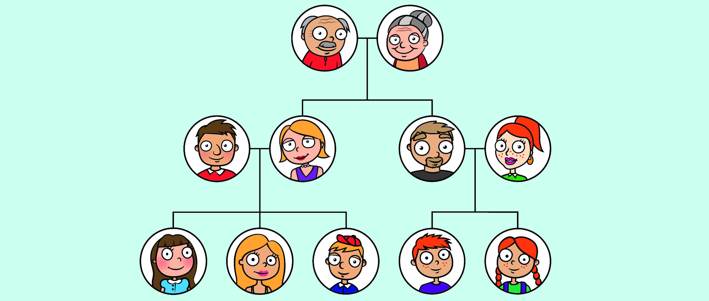 Family Tree 2 on arbol genealogico