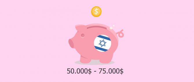Precio de la maternidad subrogada en Israel