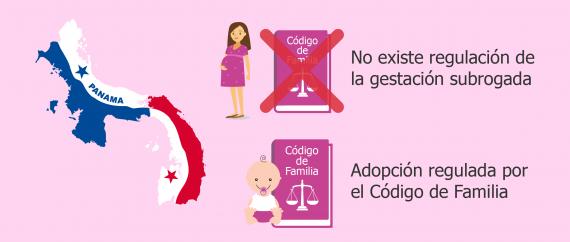 ¿Adopción o gestación subrogada en Panamá?