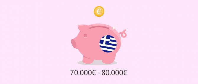 Imagen: Precio de la gestación subrogada en Grecia