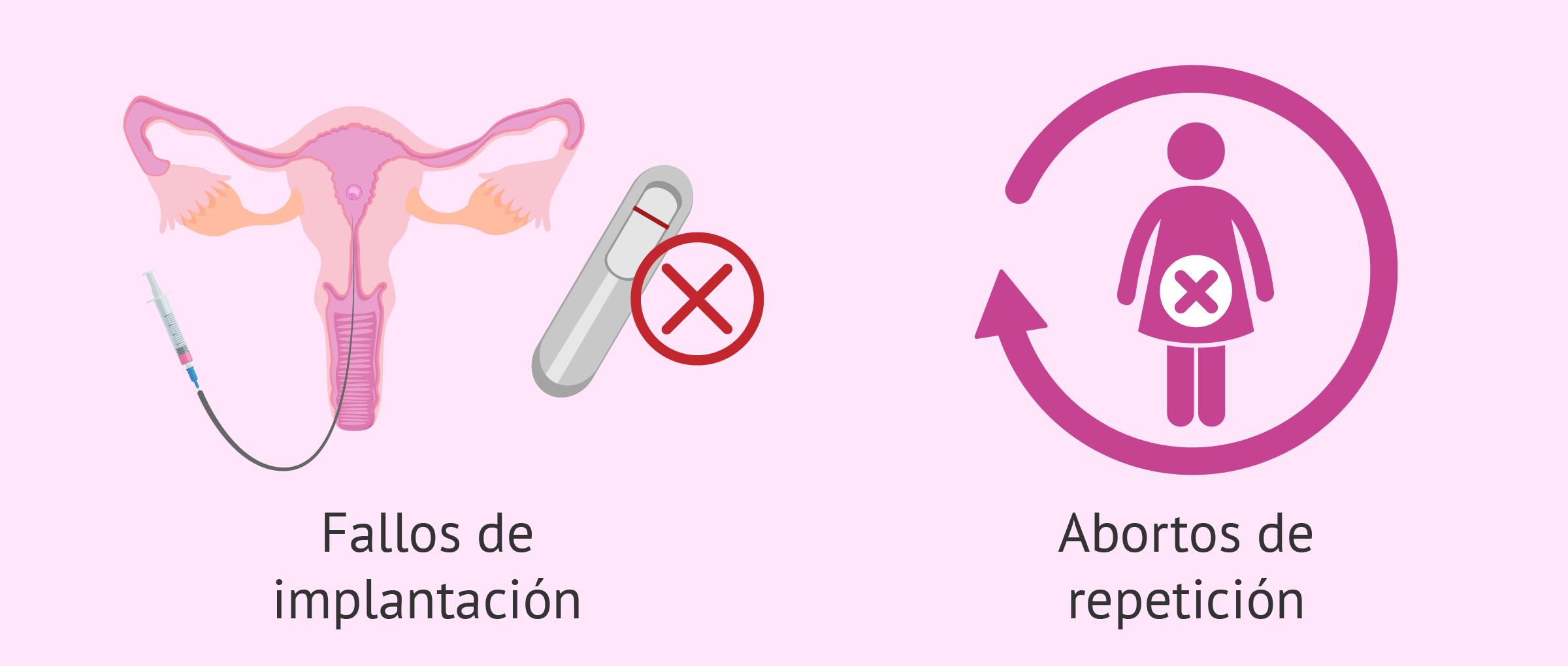 Fallos de implantación y abortos de repetición