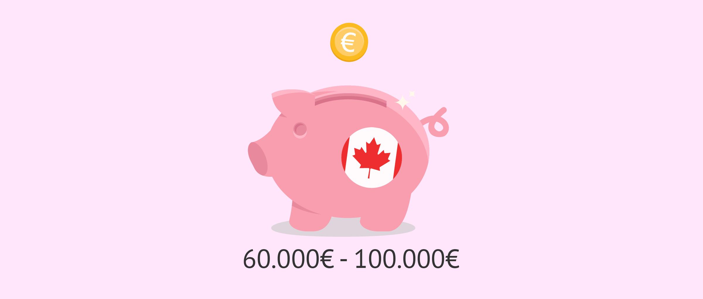 Precios de la gestación subrogada en Canadá