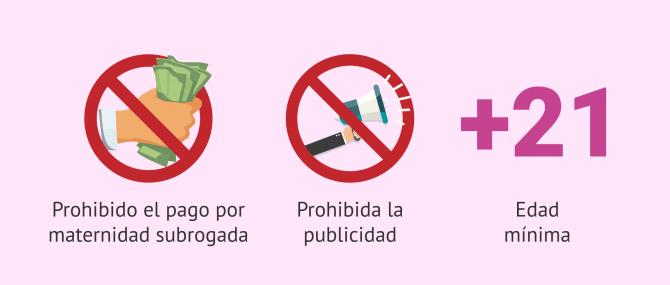 Imagen: Prohibiciones en la legislación sobre gestación subrogada en Canadá