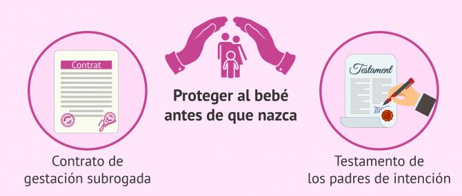 Protección del bebé en caso de gestación subrogada