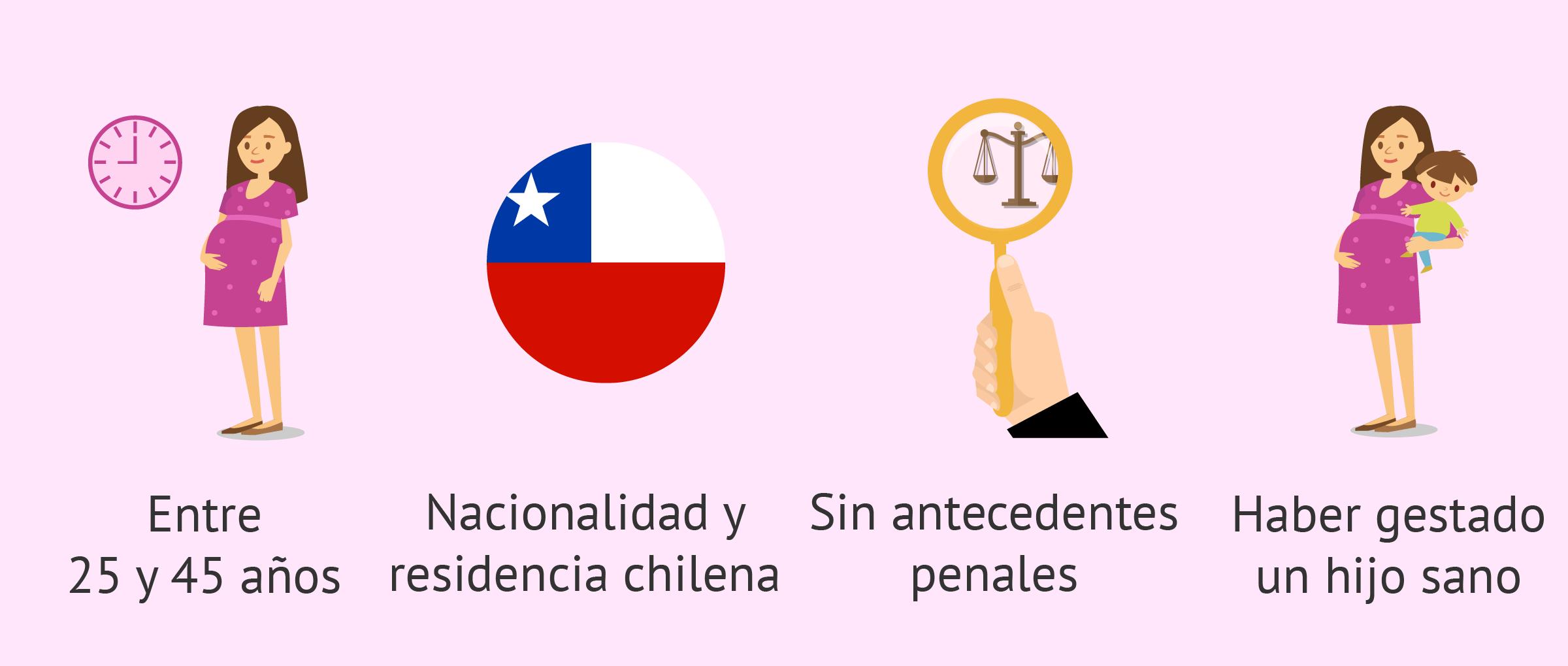 Requisitos para ser gestante subrogada en Chile