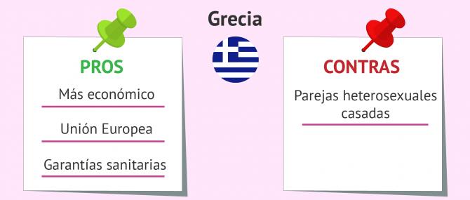 ¿Es Grecia un buen destino de gestación subrogada para españoles?