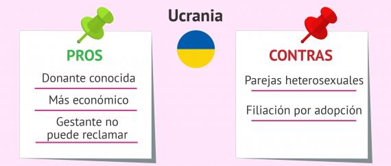 Ventajas vs. desventajas de la gestación por sustitución en Ucrania