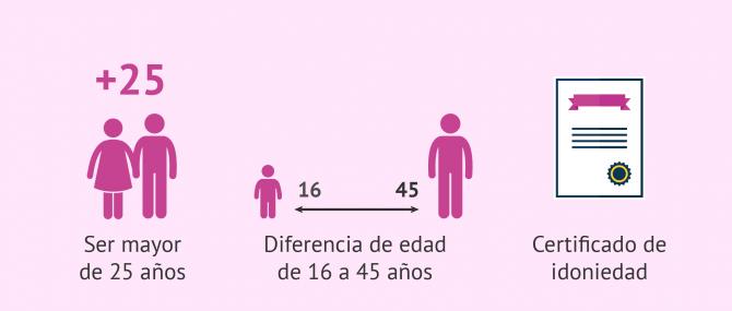 Adopción nacional en España: requisitos, tiempo de espera y trámites