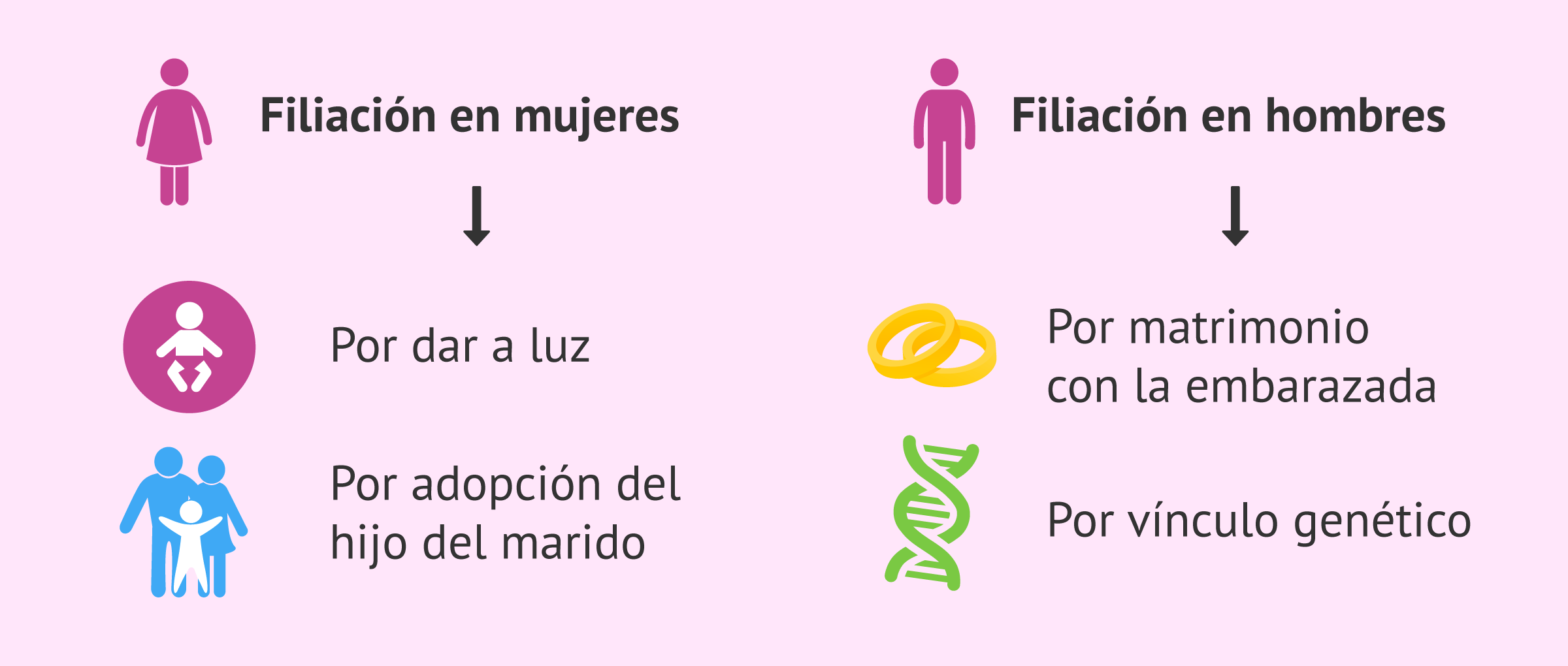 Filiación de un bebé nacido en Argentina